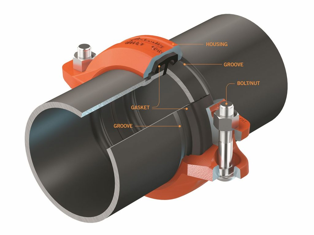 Grooved pipe joint technology